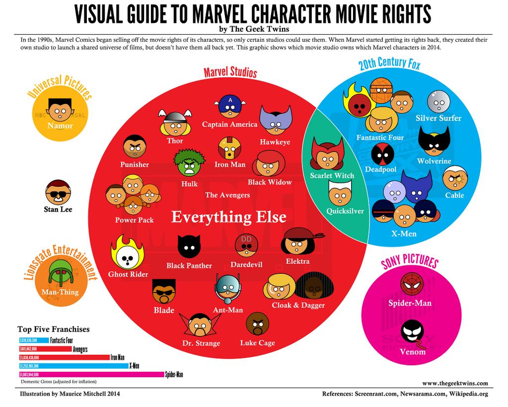 Universo Cinematográfico Marvel - Página 31 Av10