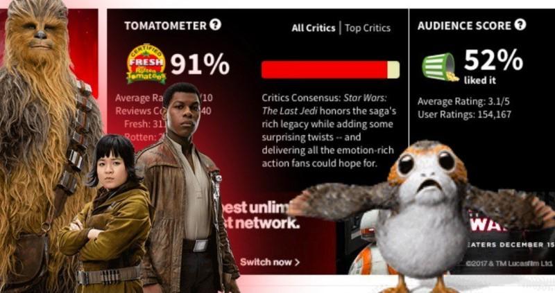 50 críticas estúpidas contra Star Wars: Los Últimos Jedi que no tienen sentido