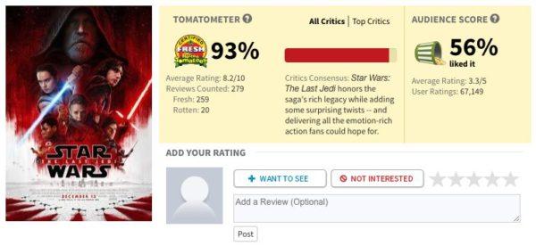 Destapada estafa con la nota de Star Wars: Los Últimos Jedi en Rotten Tomatoes